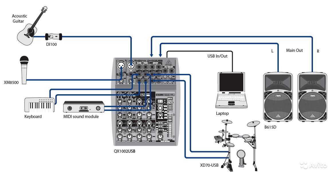Схема подключение пульта к компьютеру