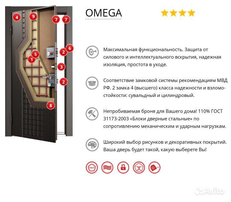 Металлические двери супер омега