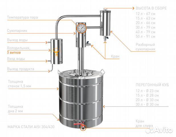 Измерение температуры пара в самогонном аппарате самогонные аппараты из казани